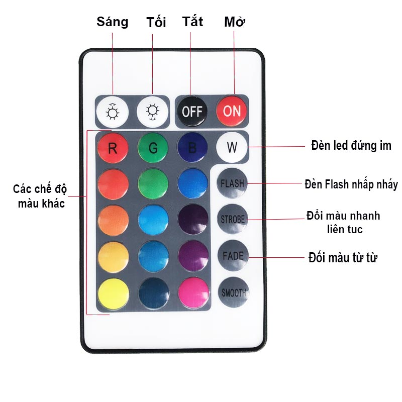 Remote đèn pha led đổi màu RGB2